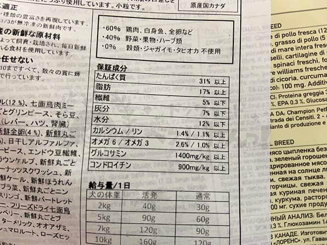 アカナドッグフードの成分表